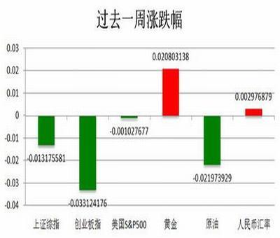 股票涨起几种形态,股票有几种形态