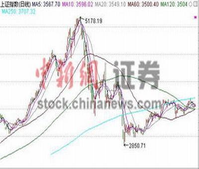 一带一b股票分析,一带一B这支股票怎么样能涨起来吗