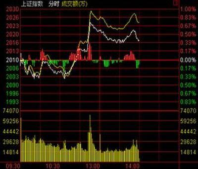 山西证券股票交易费率,山西证券手续费多少