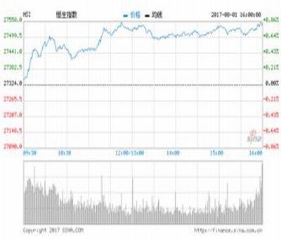 上海众生股票行情,恒顺众生股票行情好不好我现在亏的很多