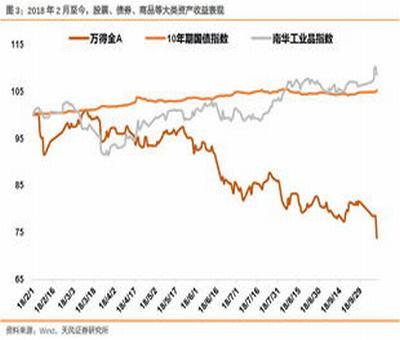 杉杉股份股票行情1,杉杉股份这只股票最近经常缩量下跌是什么意思未来走势如何谢谢