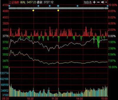 一个公司股票跌了,如果一个公司股票下跌代表着什么