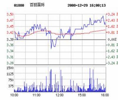 陕国股票行情,陕西的上市股票有哪些