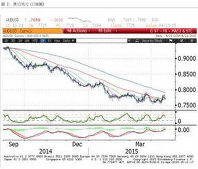 上海申和电子股票行情,新股780和732都是上海的吗