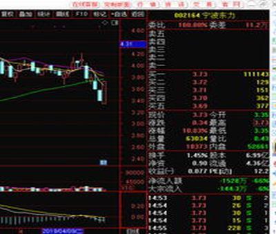 上海合合信息股票行情,上海合合信息怎么样