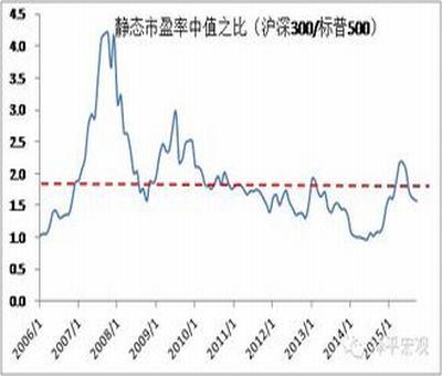 股票营业净利润率,股市净利润率是什么