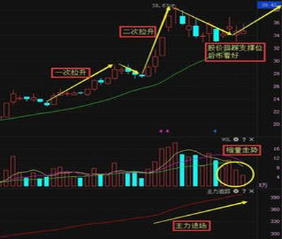 上海三环节能股票行情,上海三环节能科技发展股份有限公司怎么样