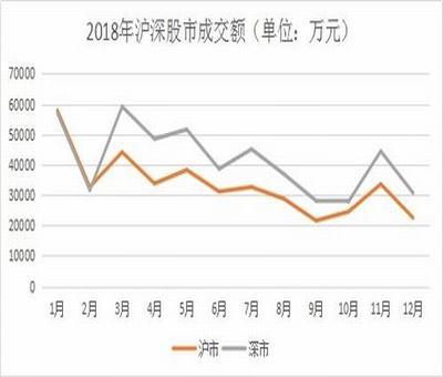 舟山波音公司股票,波音公司股价最高多少