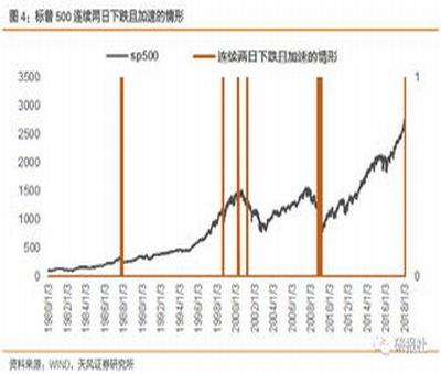 一个公司股票一直跌,一个股票一直跌没有反弹说明什么