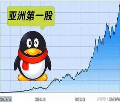 增发股票,听说有定向增发还有公开增发,有何区别?哪个好?