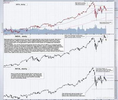 上级基金股票,基金和股票有什么区别
