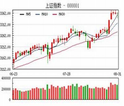 股票涨停后连续阴跌,涨停后巨量下跌意味着什么