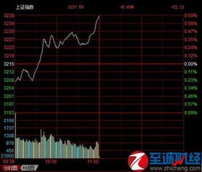 山鹰股票行情,山鹰股票历史最低价
