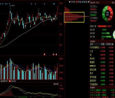 一次性针筒概念股票,一次性针筒的产品特征