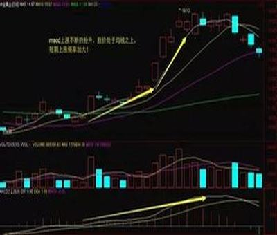 上交所股票交易流程,股票交易的具体流程是什么