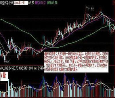 重组失败复牌股票表现,股票重组失败会怎样