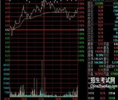 中富资源股票行情分析,股票行情数据