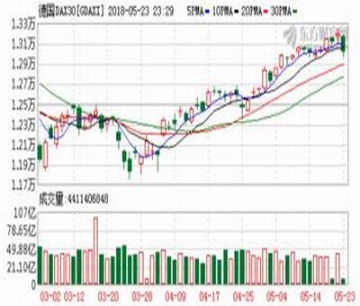 一个股票A股股东人数,股票股东人数情况如何分析