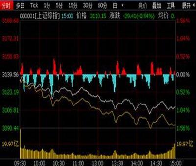 一个公司股票质押,上市公司股票质押如何平仓