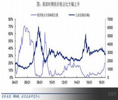山鹰股票行情分析,山鹰纸业股票行情下周有回升吗