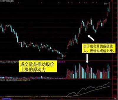 照现在的股市,美菱电器的股票该怎么办?