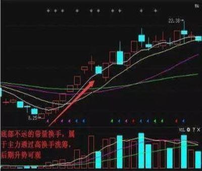 一带a股票趋势分析,京东方a股票怎么样。有没有上升趋势