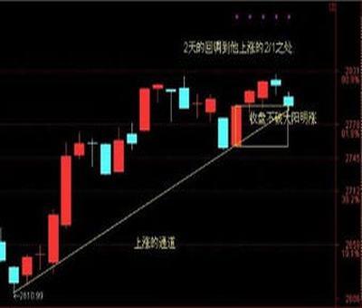 股票涨停后连续开板,如何看懂涨停后的开板现象