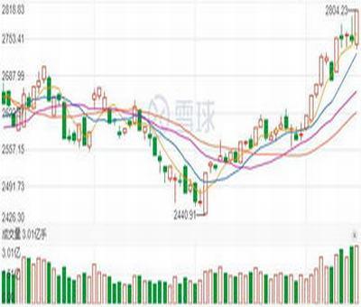 山西乐普医疗股票行情,乐谱医疗这股票前景如何