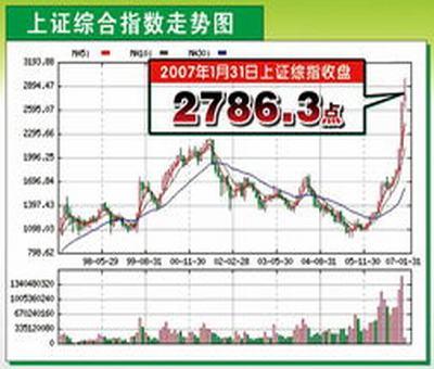 股票涨停10和20,涨停跌停是10还是20%