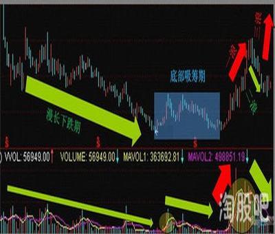 股票盈利和风险词,股票的风险和收益