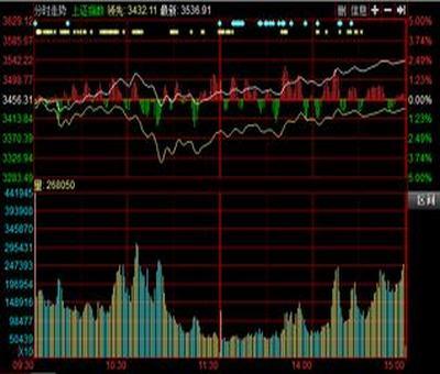 一份股份股票,股权股份股票是一个意思吗它们有区别吗谁能帮忙解释一下。