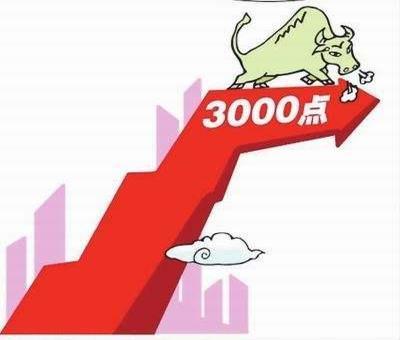 定增成为大股东,定向增发为什么大股东要增持
