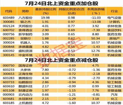 中金黄金和山东黄金股票的对比,哪个股好?谁能告诉下?silo