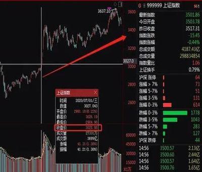 股票和期货有什么区别?哪个风险比较大?