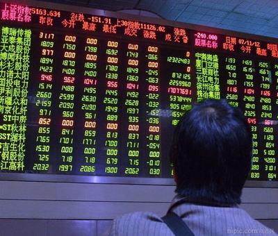 猪肉股票分析预测,国内猪肉股票