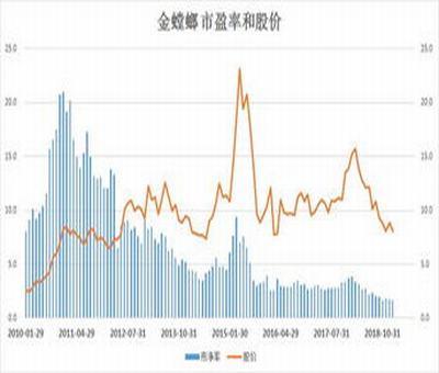 南京民营医院股票,现在沪深股市上市的民营医院有哪几家