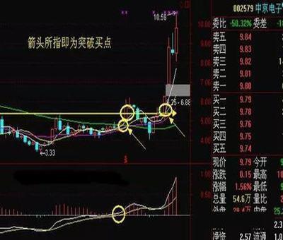 一刀股票分析,涂一刀的黄金股票课程分析是真的吗