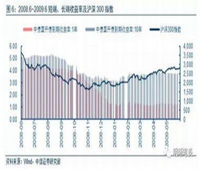 股票怎么锁住利润,如何操作股票能盈利