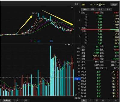 一股票计算公式,股价的计算公式