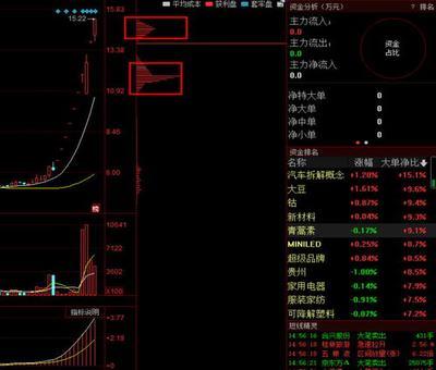 正达医疗股票行情,中国境外上市公司有哪些