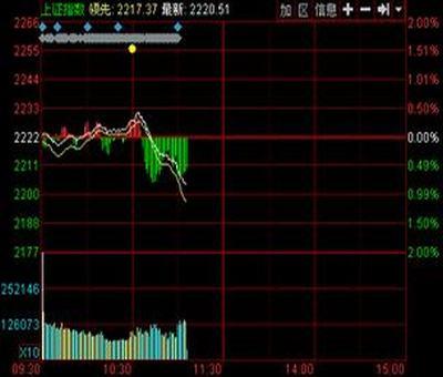 山西证券股票交易费,山西证券手续费多少
