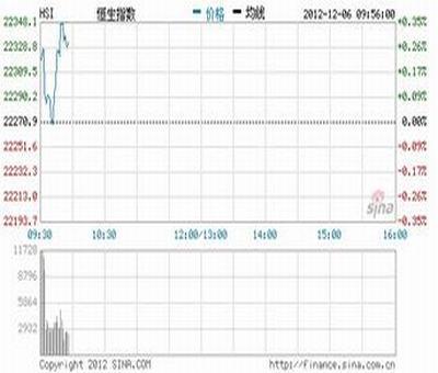 上海股票交易大厅,上海有几家股票交易所