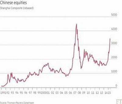 哪些股票是各板块的龙头股?
