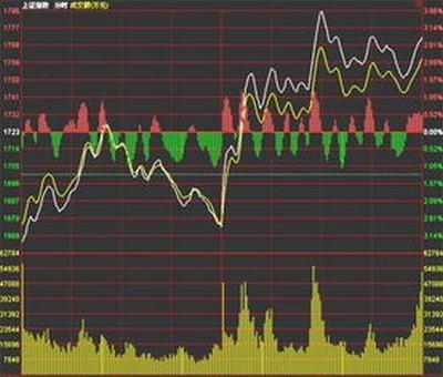上海三维股份股票行情,3d概念股票有哪些