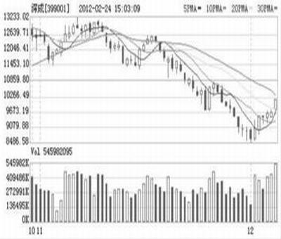 中钢天源股票行情一,中钢集团的股票有哪些