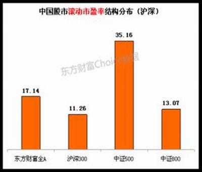 长江电方股票行情,长江电力前景如何