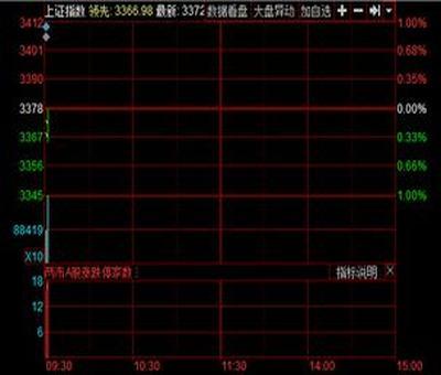 中孚信息股票基本面,中孚信息股票何时上市流通