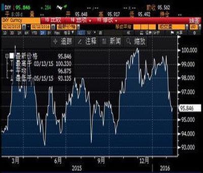 股票涨一倍主力赚多少,股票涨多少才赚