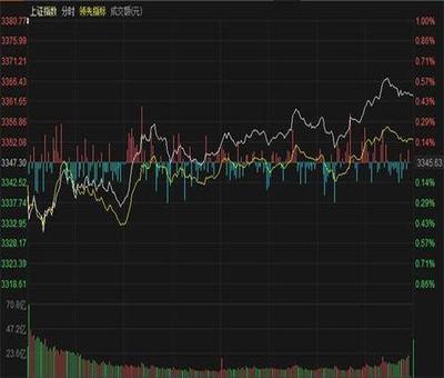 股票帐户出借风险,股票帐户给别人操作安全吗