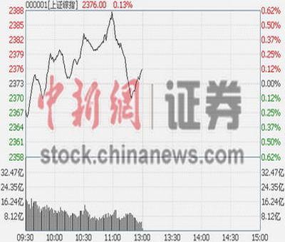 长城深圳股票行情,深圳本地股有哪些